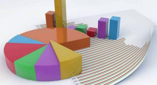 Area Araştırma'dan son seçim anketi