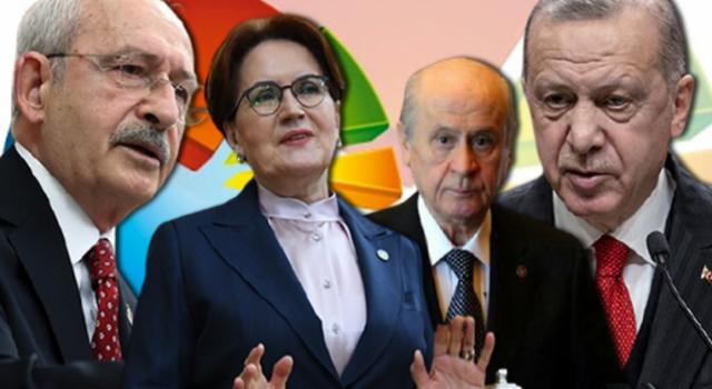 Son anket! Ak Parti bir büyükşehir daha kaybetti, HDP oylarını ....