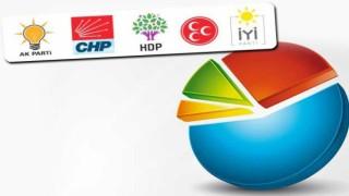 Son anket: İttifaklar başa baş, HDP oyu ....